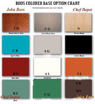 Color Choices for the Chefs Block